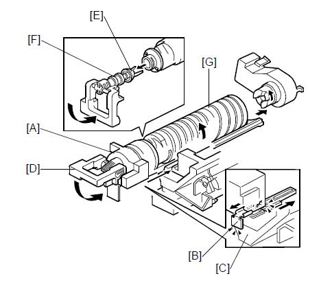 Nashuatec MP 2500SP Toner Empty troubleshooting Procedure