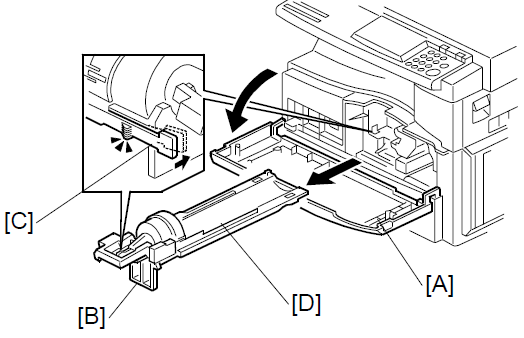 Ricoh Aficio Mp 201f 411844 Drum Unit Installation Advice